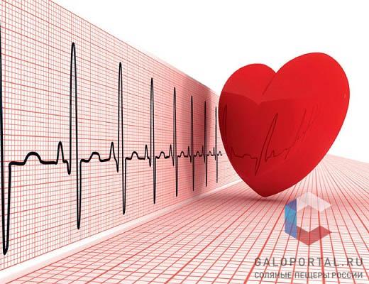 Применение галотерапии при сердечно-сосудистой и сочетанной патологии в условиях санатория